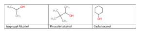 Sarin et alcool isopropylique : l'un ne peut se faire sans l'autre